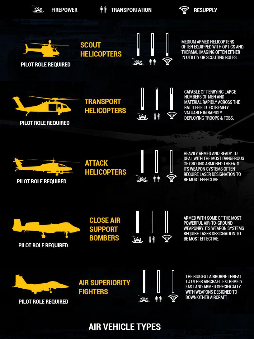 airvehicletypes.jpg