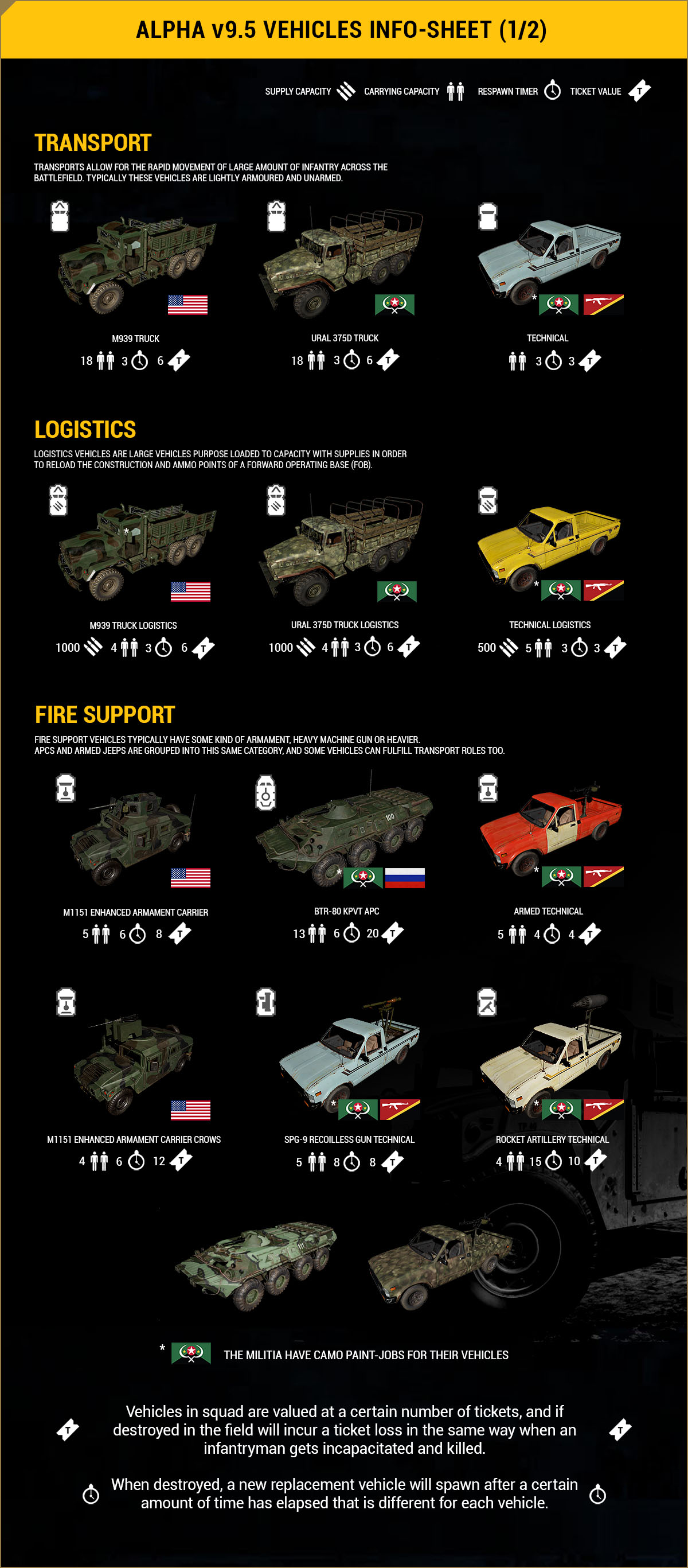 SQUAD - Page 2 Vehicletypes_v3_a95_p1