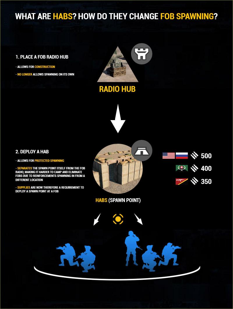 hab_infographic.jpg